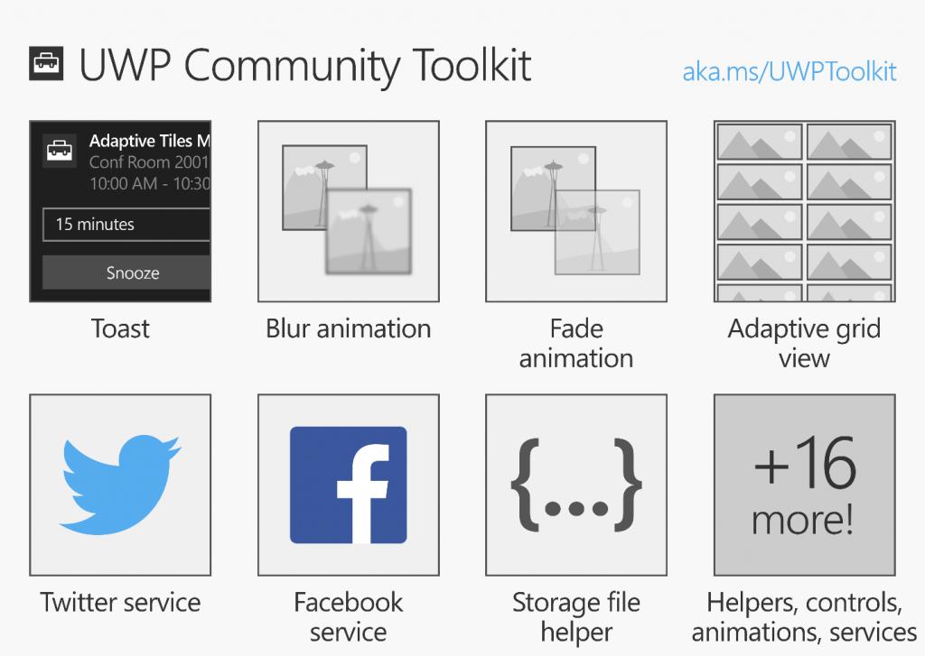 Microsoft lança ferramenta para criação de aplicativos UWP mais simples e divertida