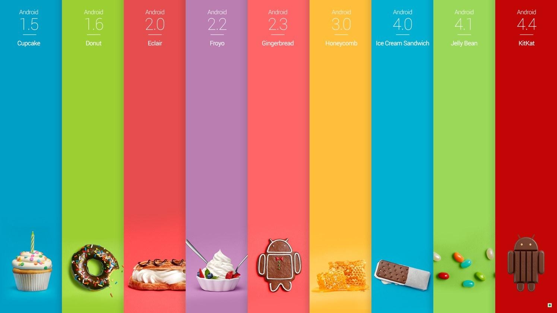Android Nougat tem aumento de 2,8% de usuários nesse mês de março de 2017