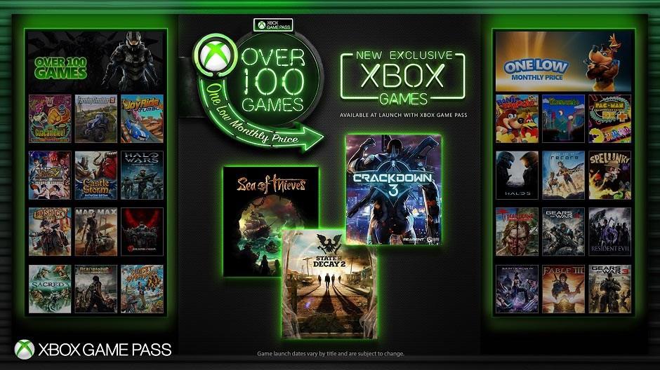 Xbox Game Pass: Rise Of The Tomb Raider, Sea of Thieves e mais jogos estão vindo em Março